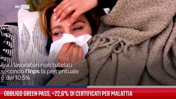 Obbligo green pass, +22,6% di certificati per malattia