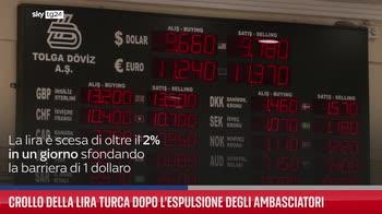 Crollo della lira turca dopo l'espulsione degli ambasciatori