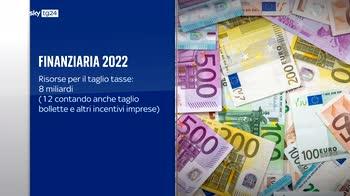 Manovra 2022, vale 30 miliardi, di cui 12 di taglio tasse